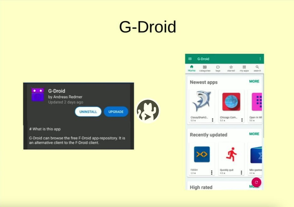 G-Droid: